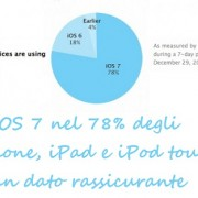 iOS 7 nel 78% degli iPhone, iPad e iPod touch un dato rassicurante